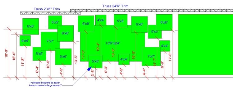 J2147 AE WSOS Screen Config v1